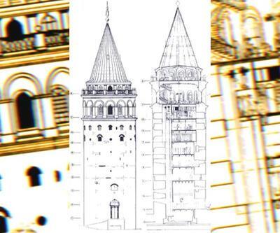 Galata Kulesi'nin hikayesini biliyor musunuz?