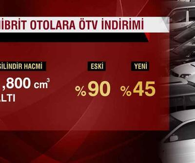 Hibrit otomobillerde ÖTV yarıya düştü