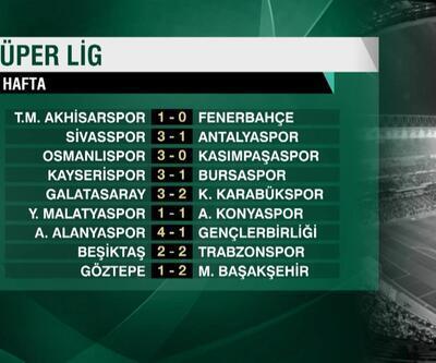 Süper Lig'de 7. hafta sonuçları
