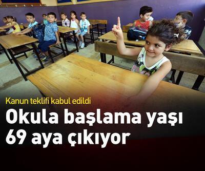 Okula başlama yaşını değiştiren kanun teklifi kabul edildi
