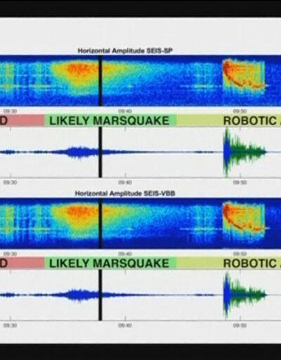 İşte Mars'taki 'depremin' sesi