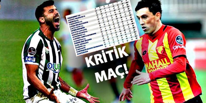 Süper Lig 33. hafta... Bursaspor Göztepe maçı ne zaman, saat kaçta, hangi kanalda?