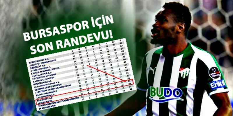 Yeni Malatyaspor, Bursaspor maçı ne zaman, saat kaçta?